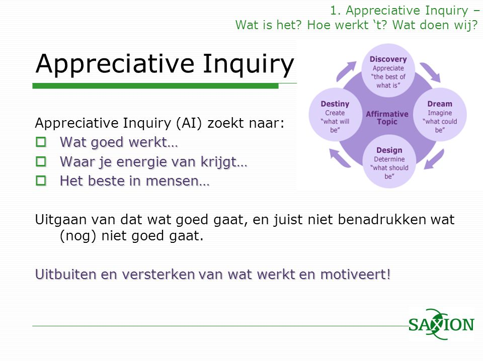 Appreciative Inquiry Appreciative Inquiry (AI) zoekt naar: