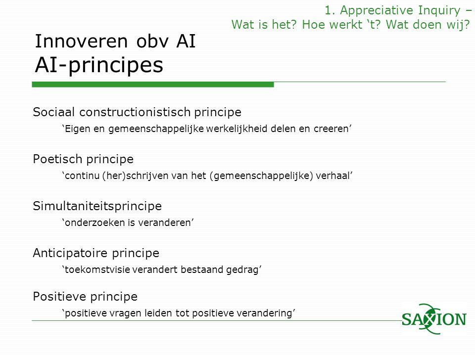 Innoveren obv AI AI-principes