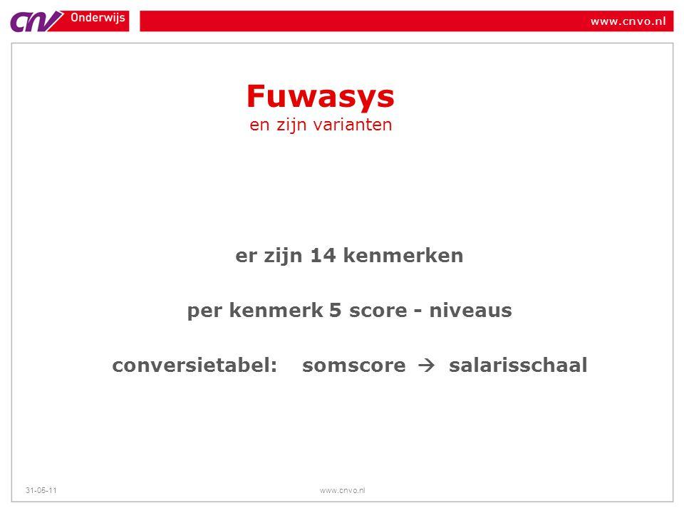 Fuwasys en zijn varianten