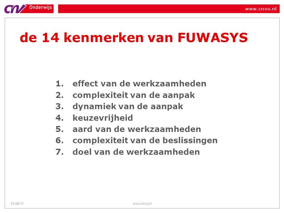 de 14 kenmerken van FUWASYS