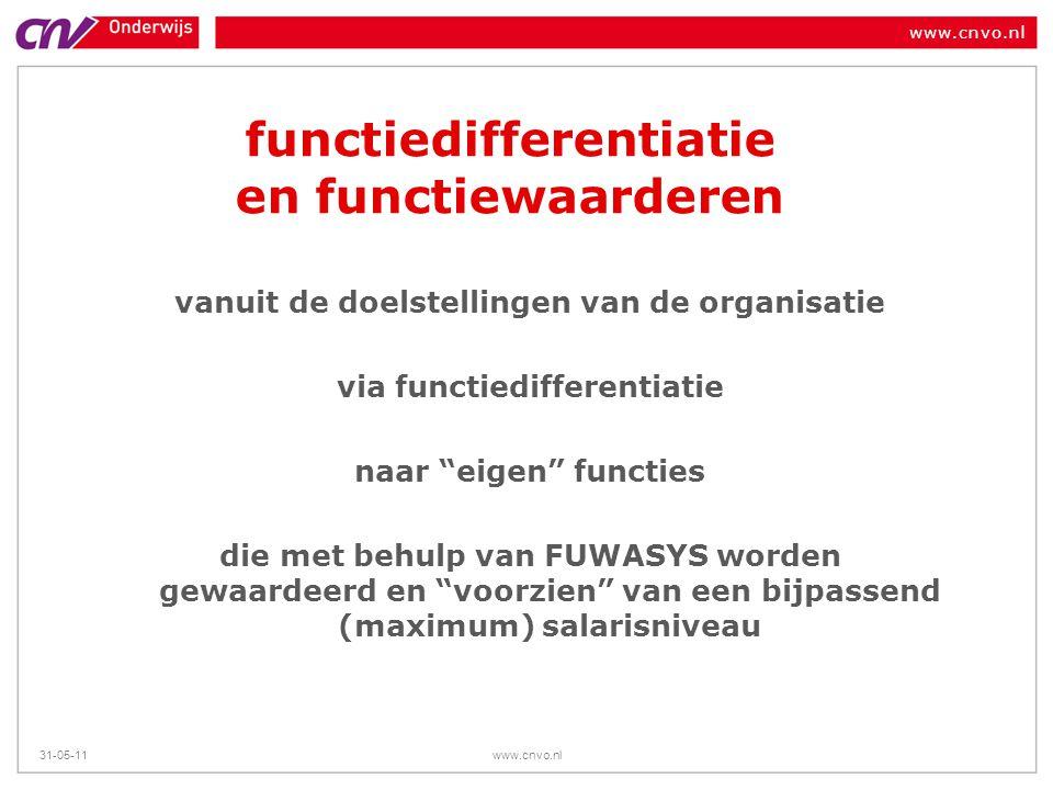 functiedifferentiatie en functiewaarderen