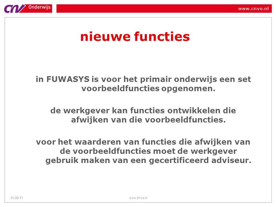 nieuwe functies in FUWASYS is voor het primair onderwijs een set voorbeeldfuncties opgenomen.