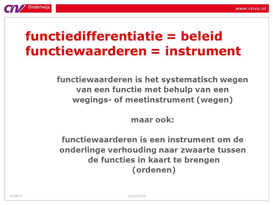 functiedifferentiatie = beleid functiewaarderen = instrument