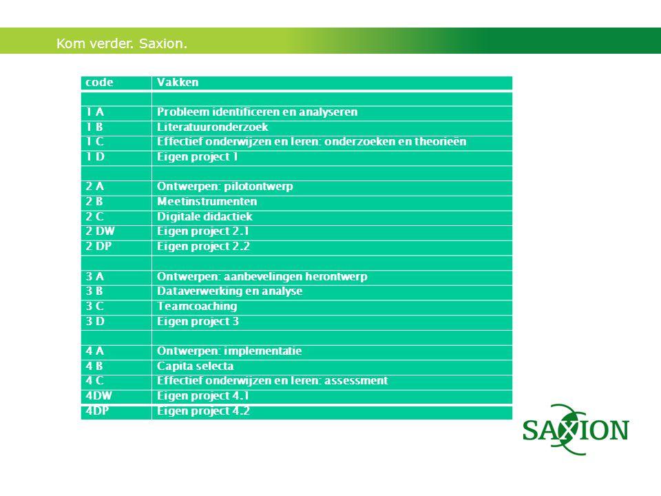 code Vakken. 1 A. Probleem identificeren en analyseren. 1 B. Literatuuronderzoek. 1 C.