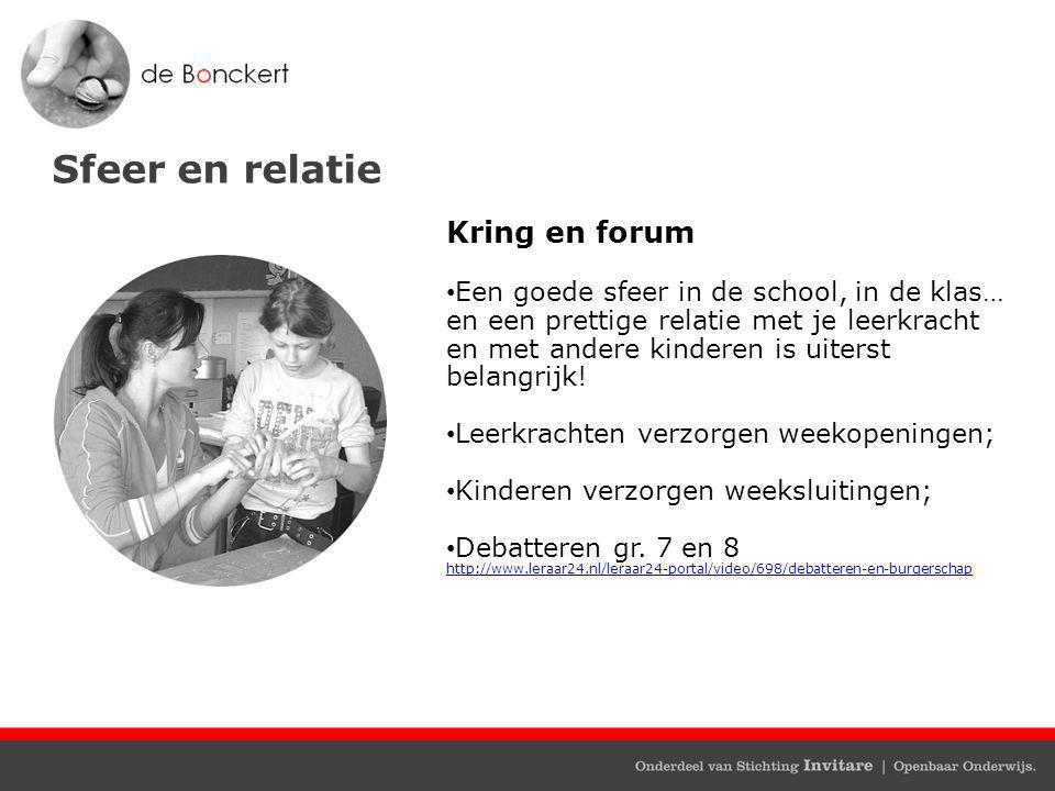Sfeer en relatie Kring en forum