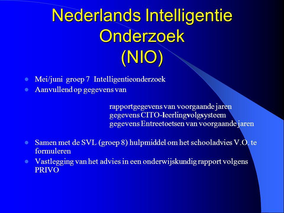 Nederlands Intelligentie Onderzoek (NIO)