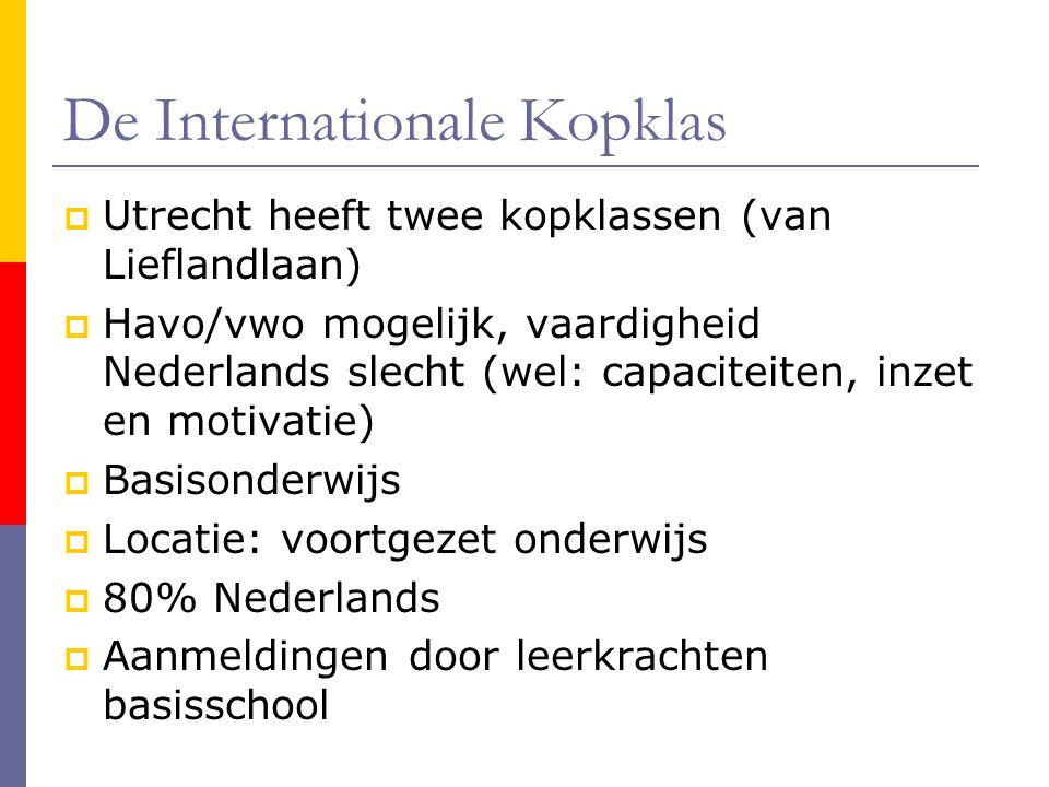 De Internationale Kopklas