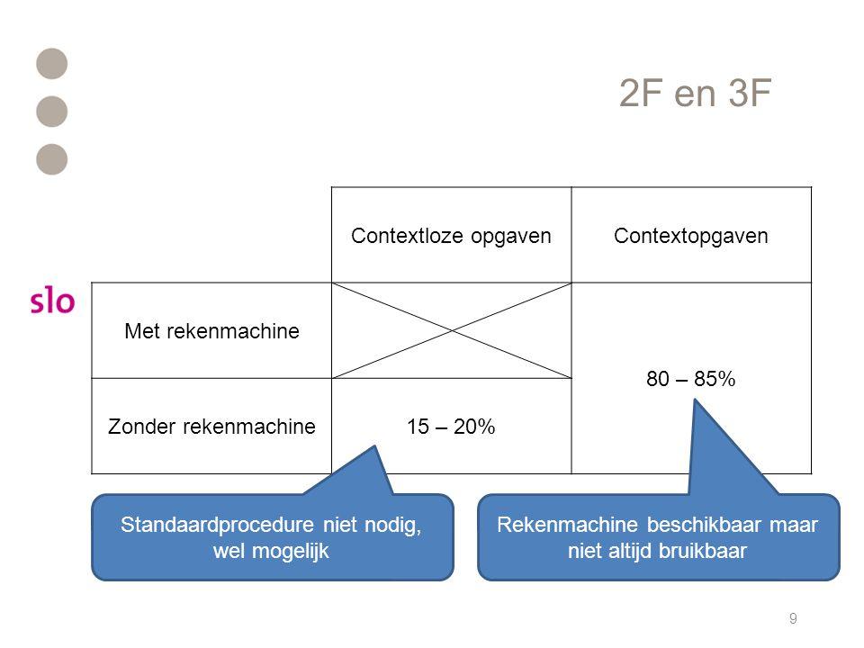 2F en 3F Contextloze opgaven Contextopgaven Met rekenmachine 80 – 85%