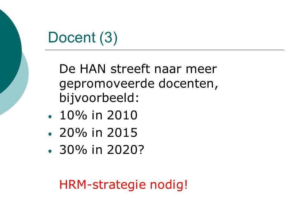 Docent (3) De HAN streeft naar meer gepromoveerde docenten, bijvoorbeeld: 10% in 2010. 20% in 2015.
