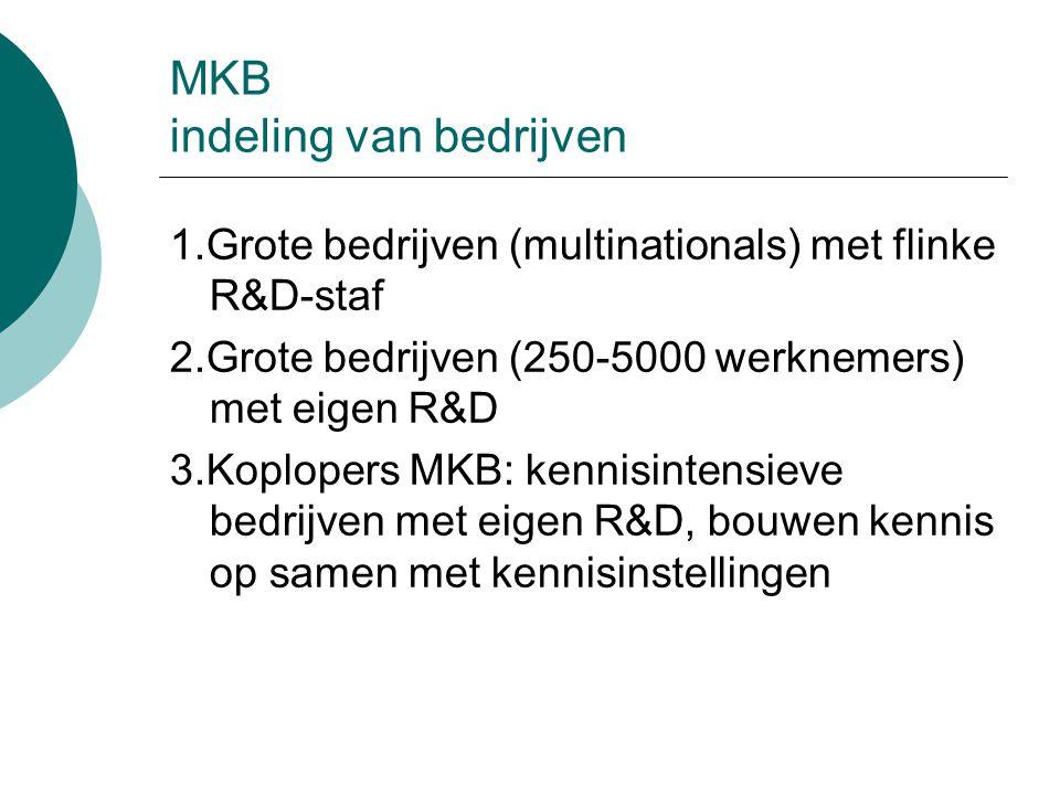 MKB indeling van bedrijven