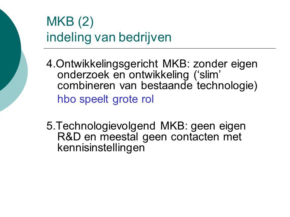 MKB (2) indeling van bedrijven