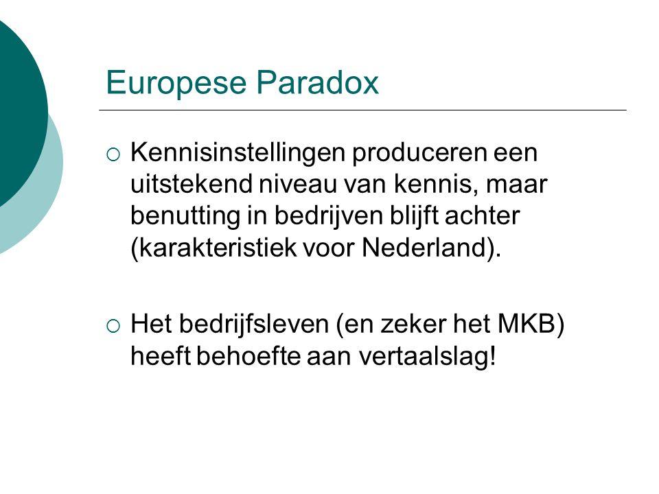 Europese Paradox