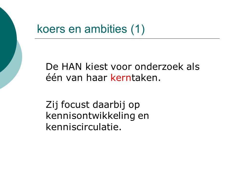 koers en ambities (1) De HAN kiest voor onderzoek als één van haar kerntaken.