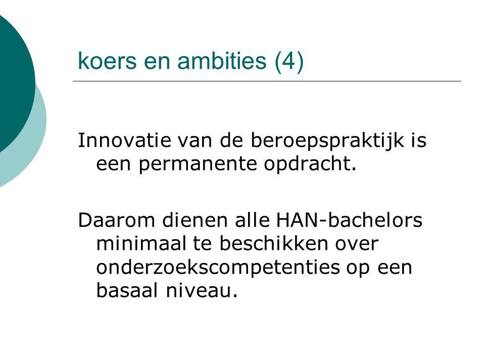 koers en ambities (4) Innovatie van de beroepspraktijk is een permanente opdracht.