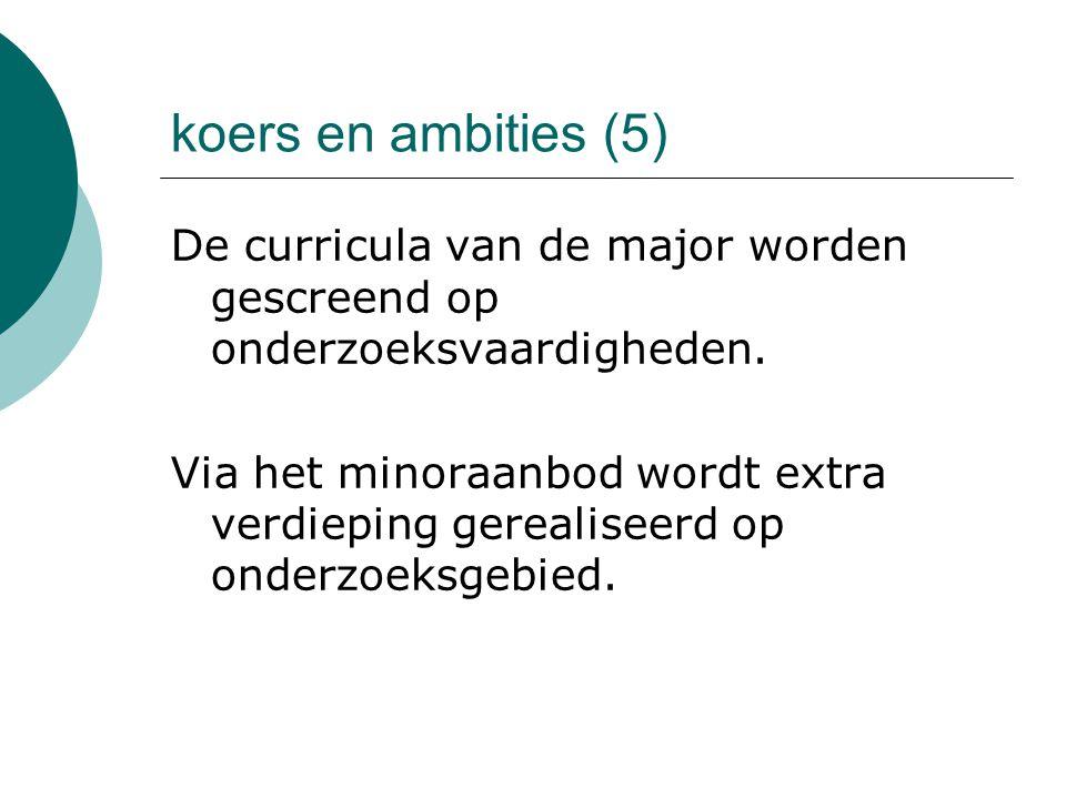 koers en ambities (5) De curricula van de major worden gescreend op onderzoeksvaardigheden.