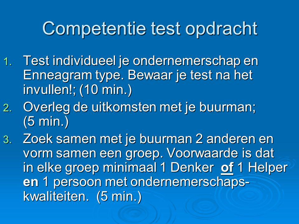Competentie test opdracht