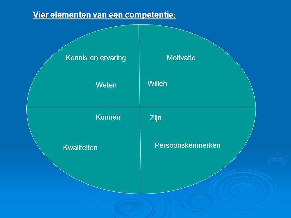 Vier elementen van een competentie: