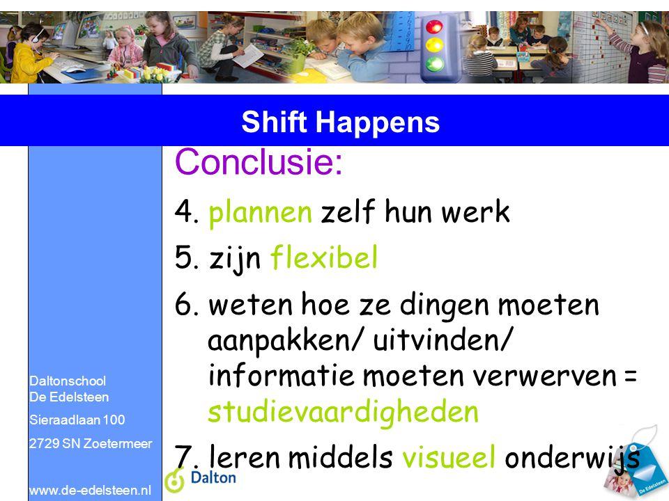 Conclusie: Shift Happens 4. plannen zelf hun werk 5. zijn flexibel