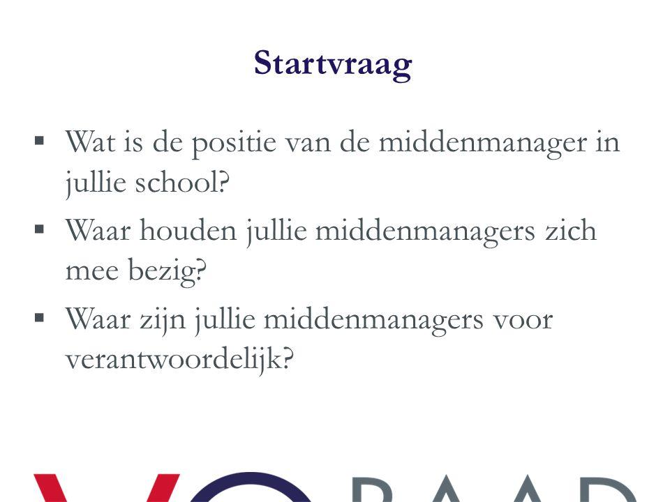 Startvraag Wat is de positie van de middenmanager in jullie school