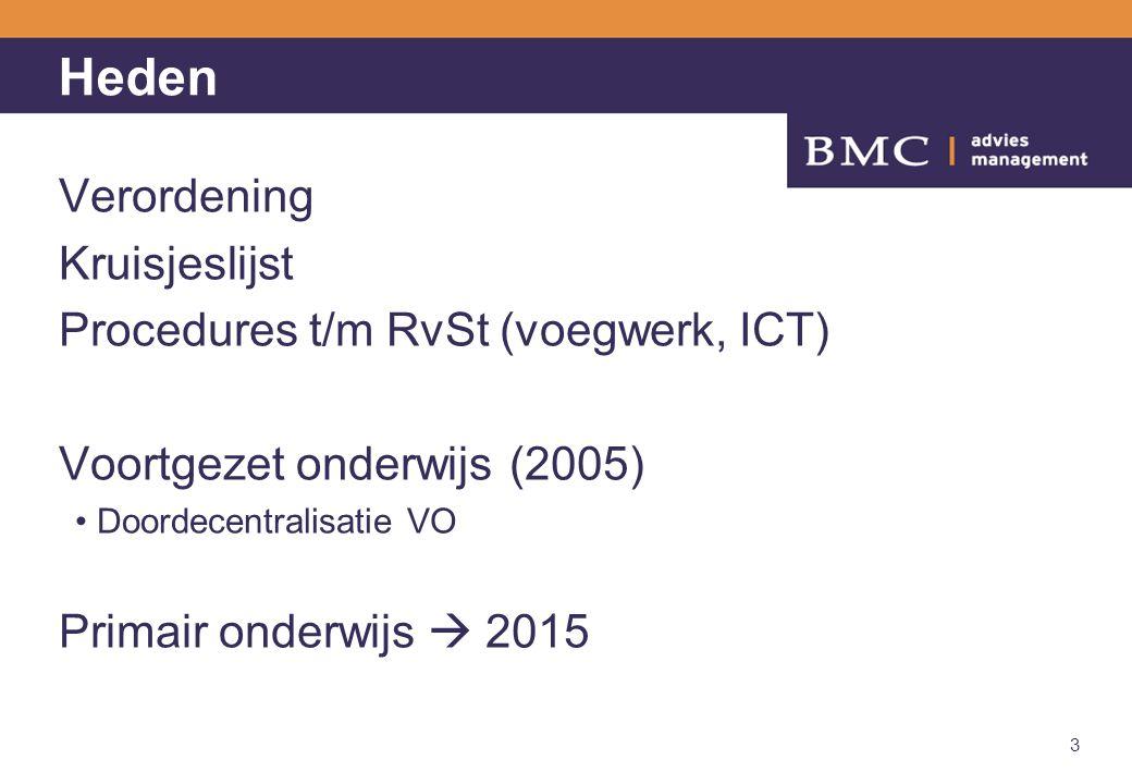 Heden Verordening Kruisjeslijst Procedures t/m RvSt (voegwerk, ICT)