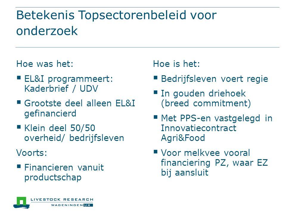 Betekenis Topsectorenbeleid voor onderzoek