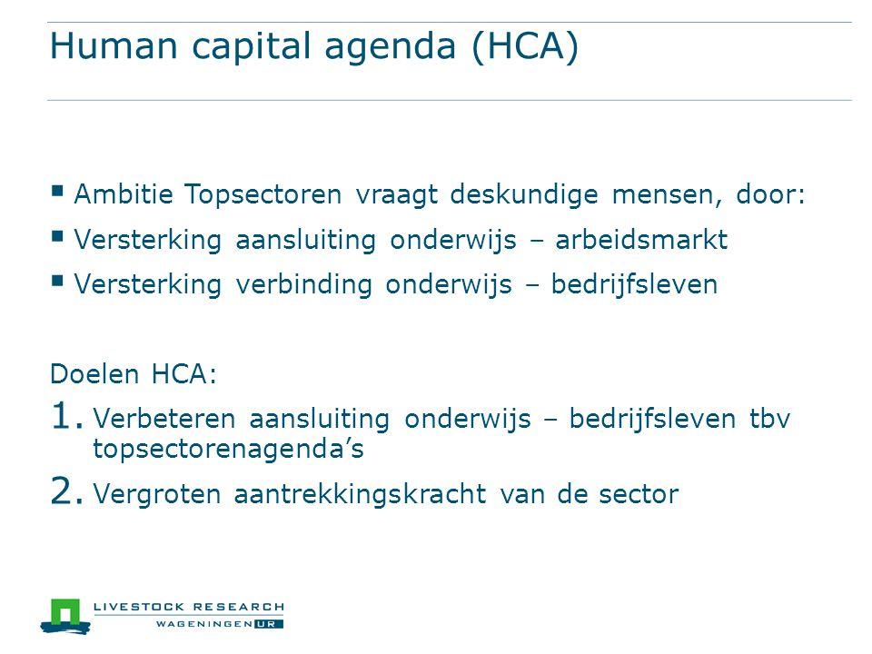 Human capital agenda (HCA)