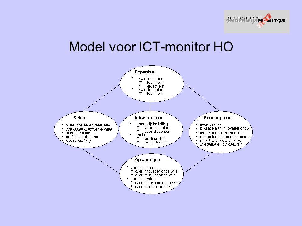 Model voor ICT-monitor HO