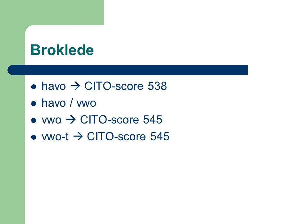 Broklede havo  CITO-score 538 havo / vwo vwo  CITO-score 545
