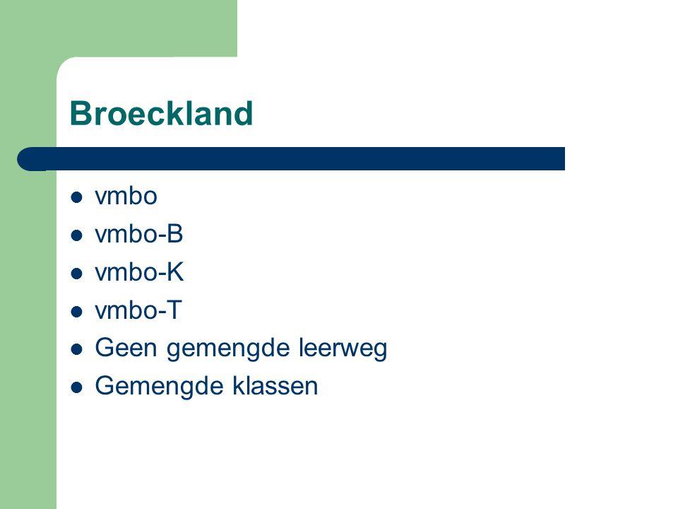 Broeckland vmbo vmbo-B vmbo-K vmbo-T Geen gemengde leerweg