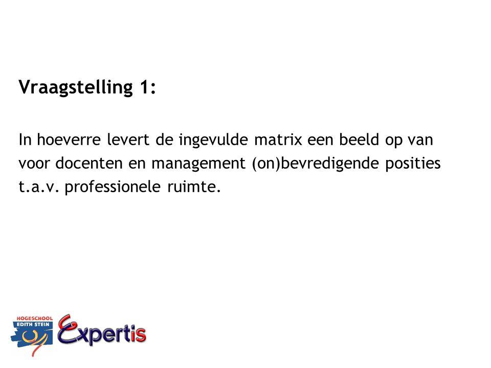 Vraagstelling 1: In hoeverre levert de ingevulde matrix een beeld op van. voor docenten en management (on)bevredigende posities.
