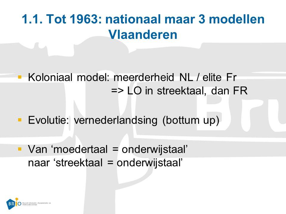 1.1. Tot 1963: nationaal maar 3 modellen Vlaanderen