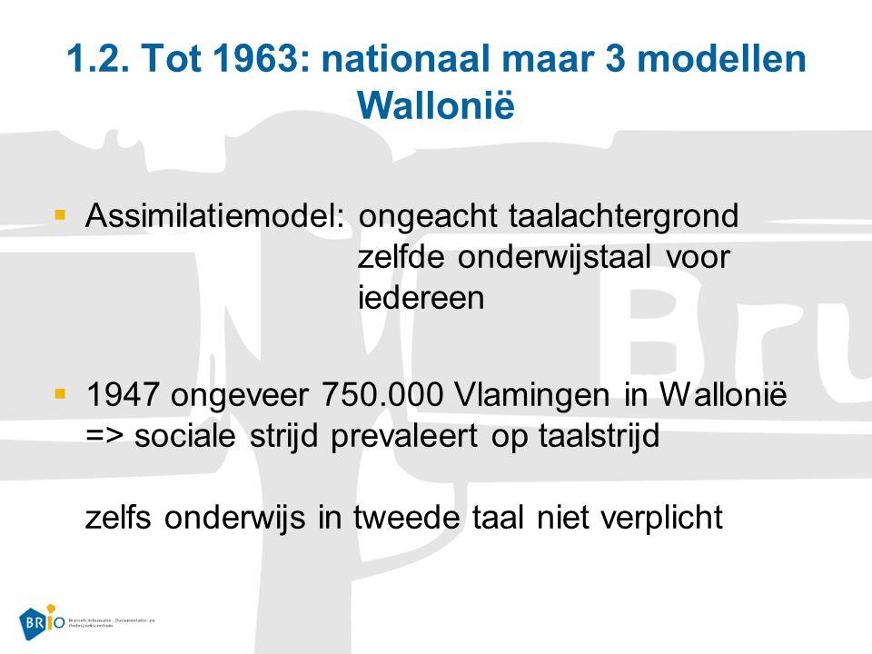 1.2. Tot 1963: nationaal maar 3 modellen Wallonië