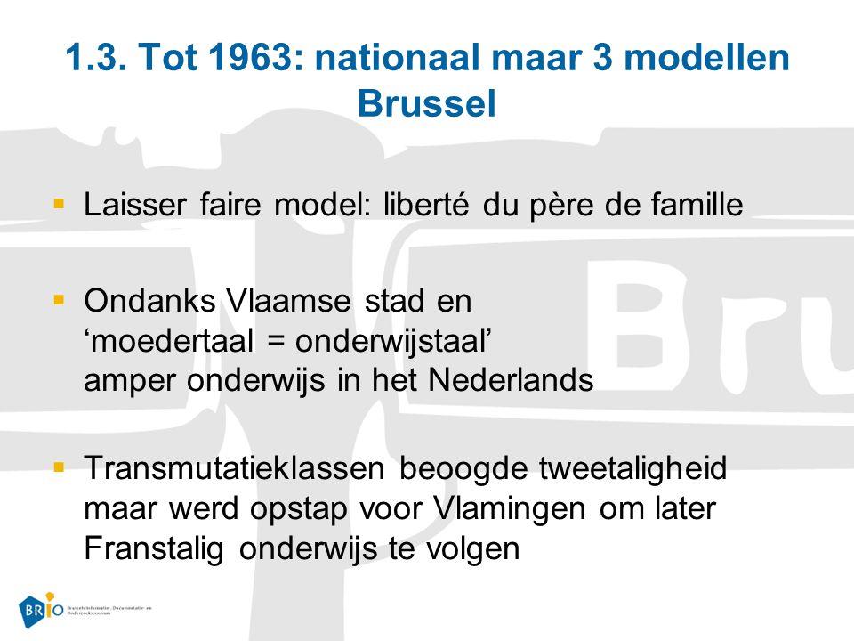 1.3. Tot 1963: nationaal maar 3 modellen Brussel