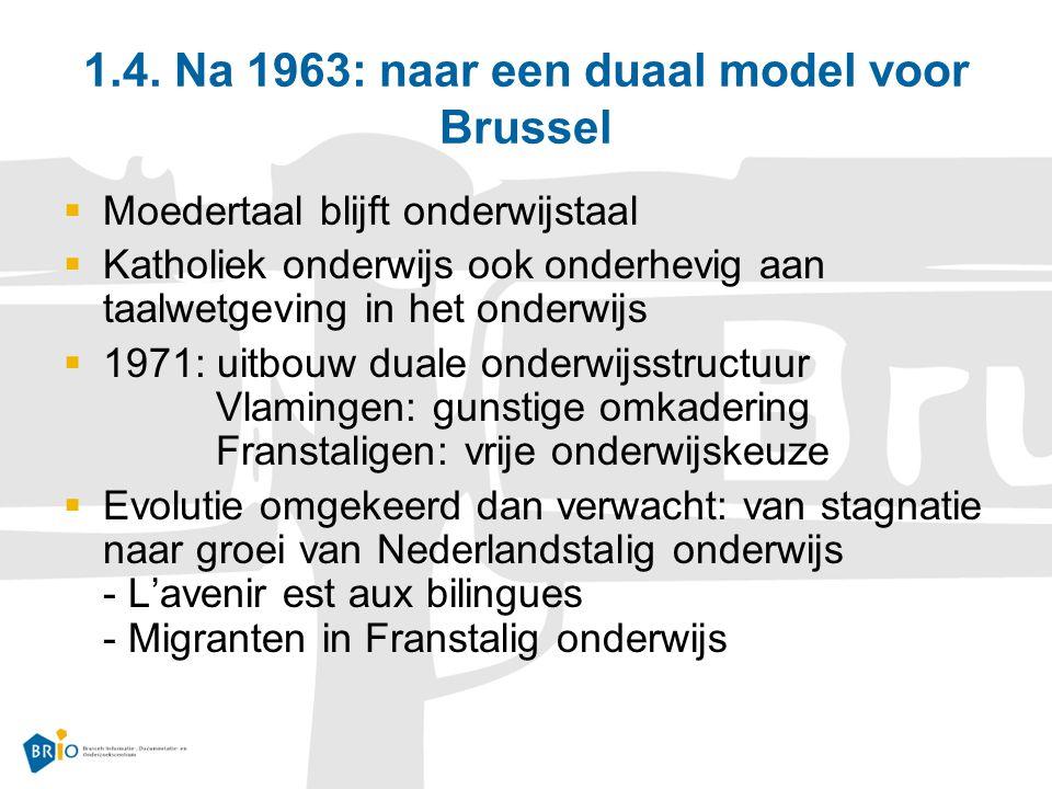 1.4. Na 1963: naar een duaal model voor Brussel