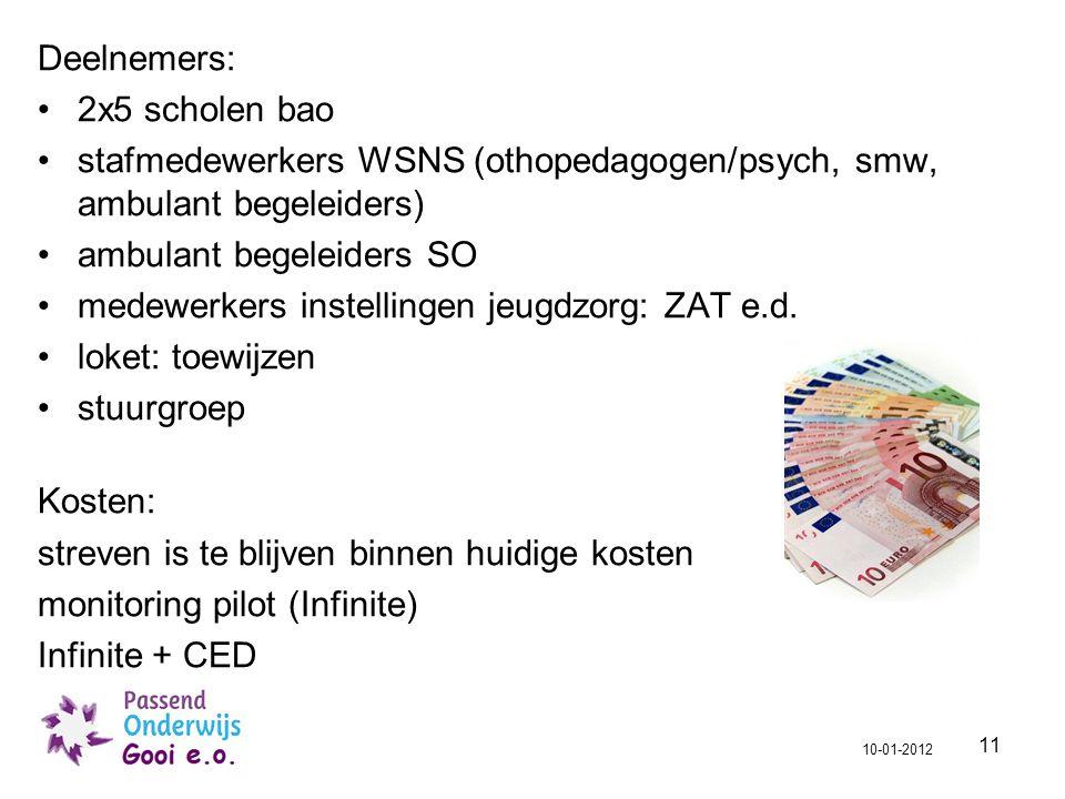 stafmedewerkers WSNS (othopedagogen/psych, smw, ambulant begeleiders)