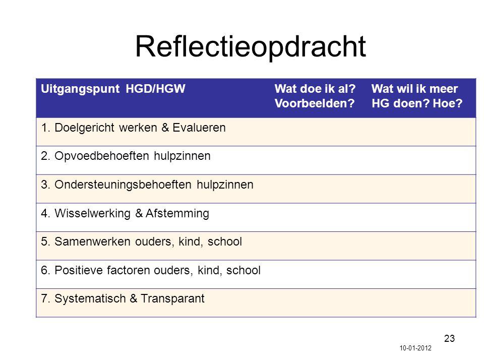 Reflectieopdracht Uitgangspunt HGD/HGW Wat doe ik al Voorbeelden