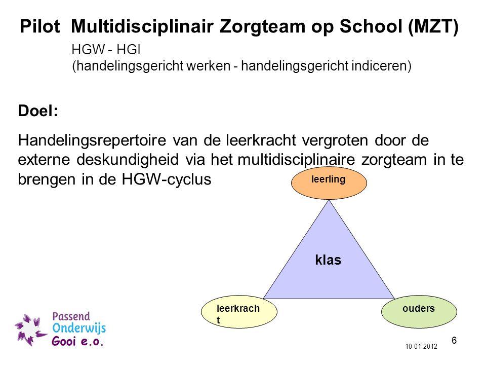 Pilot Multidisciplinair Zorgteam op School (MZT) HGW - HGI (handelingsgericht werken - handelingsgericht indiceren)