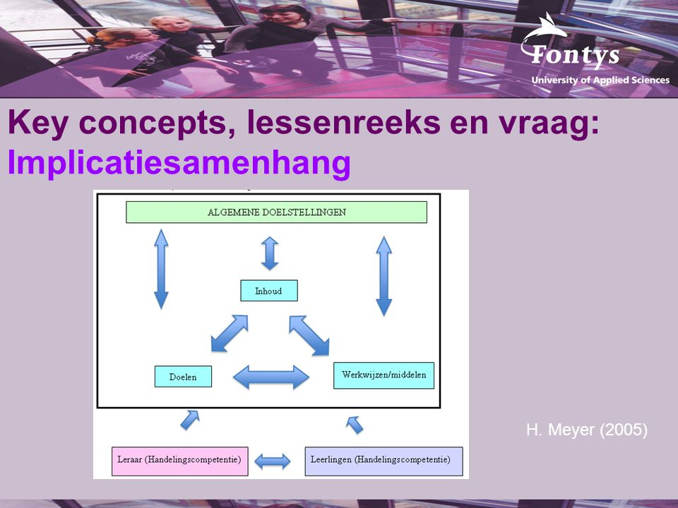 Key concepts, lessenreeks en vraag: Implicatiesamenhang