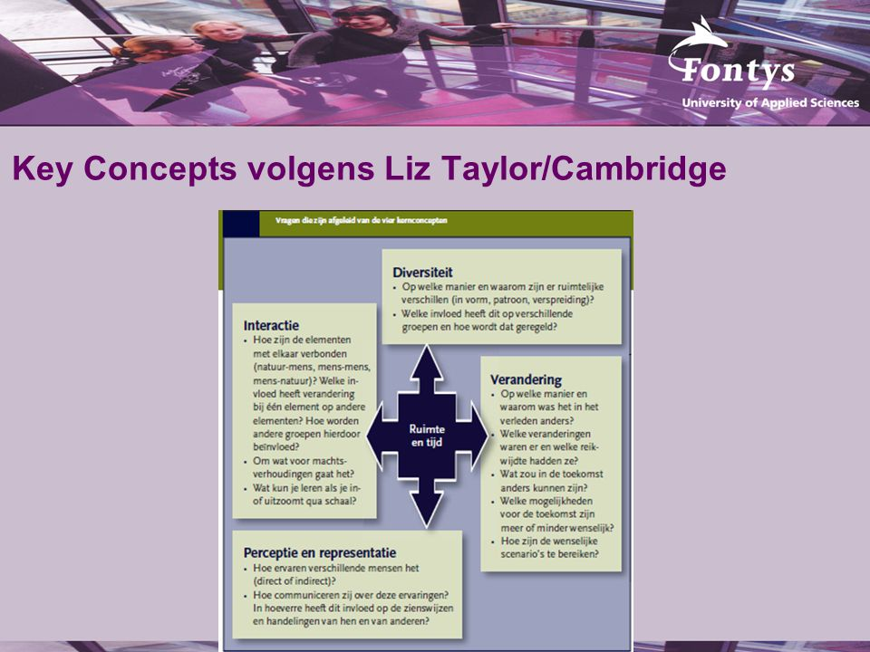 Key Concepts volgens Liz Taylor/Cambridge