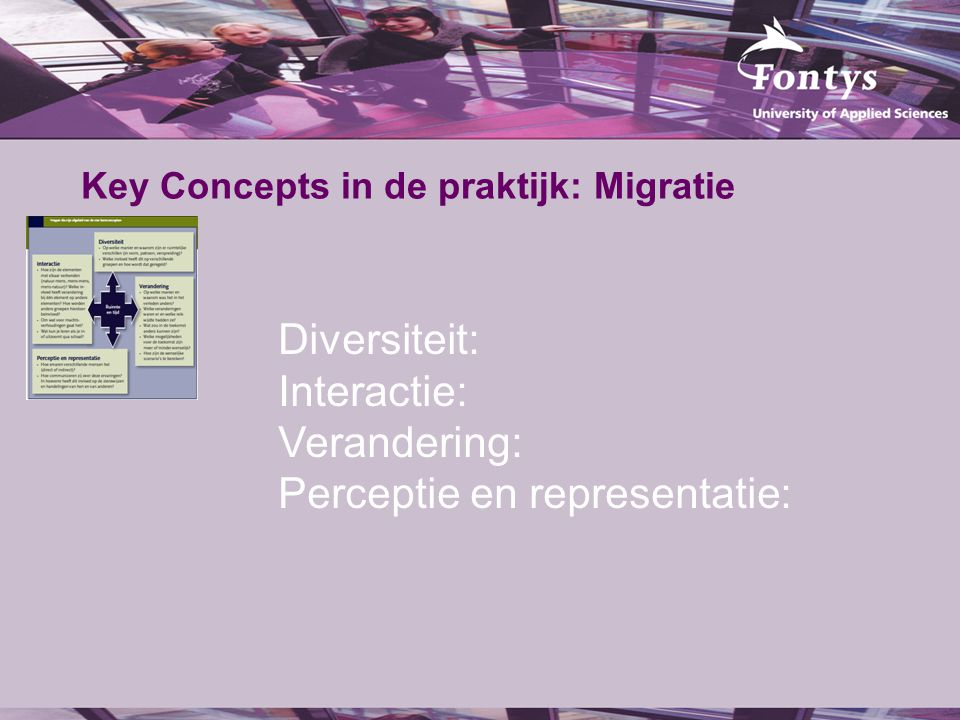 Key Concepts in de praktijk: Migratie