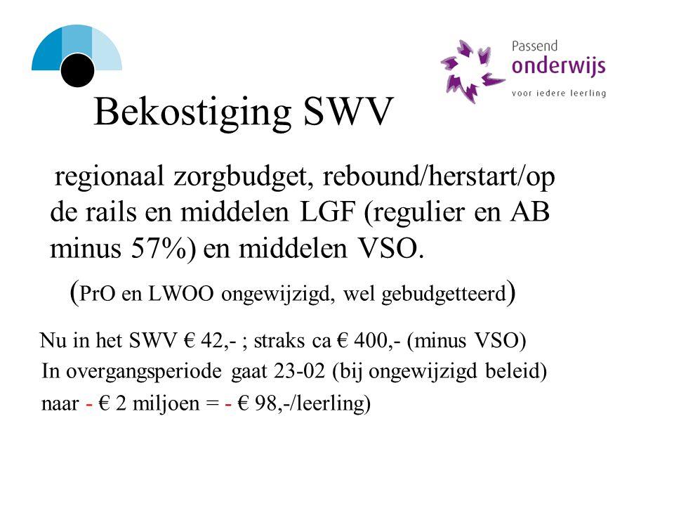 Nu in het SWV € 42,- ; straks ca € 400,- (minus VSO)
