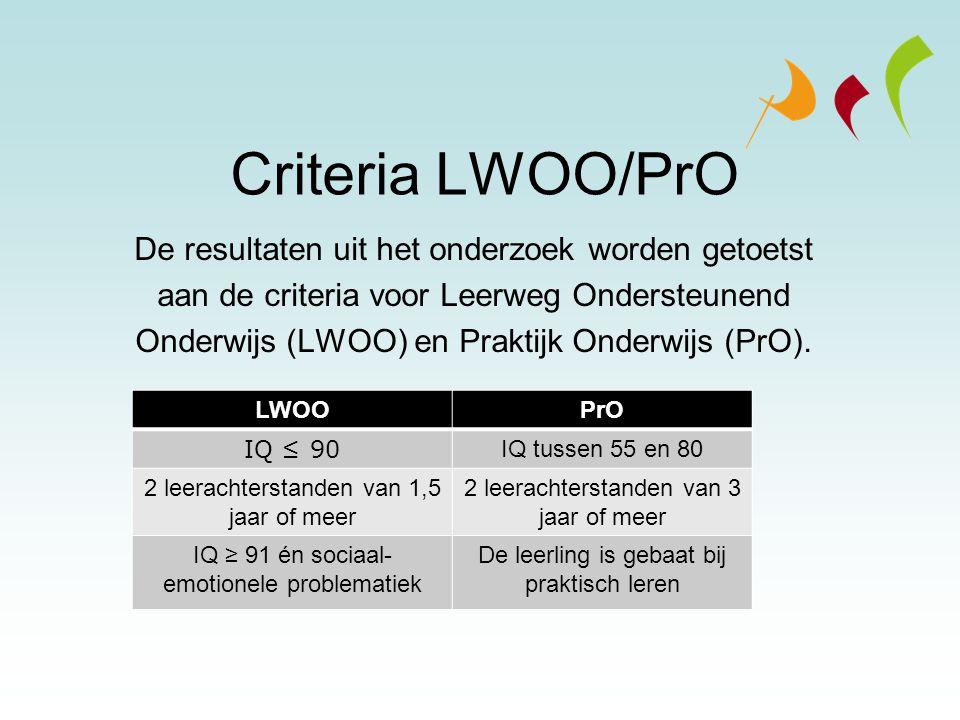 Criteria LWOO/PrO De resultaten uit het onderzoek worden getoetst
