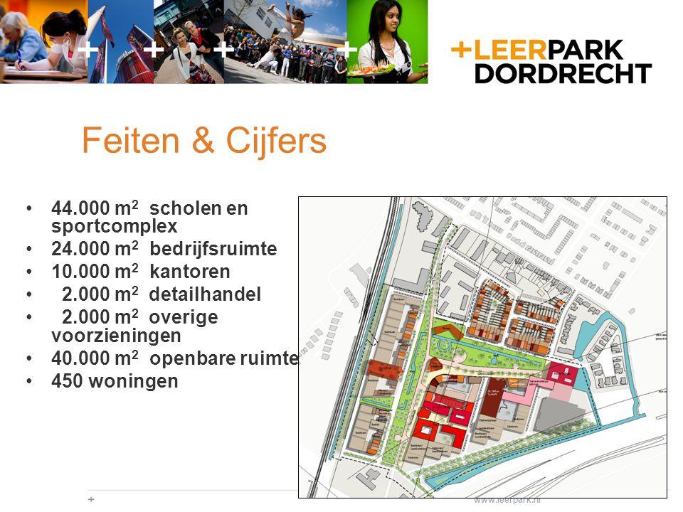 Feiten & Cijfers 44.000 m2 scholen en sportcomplex