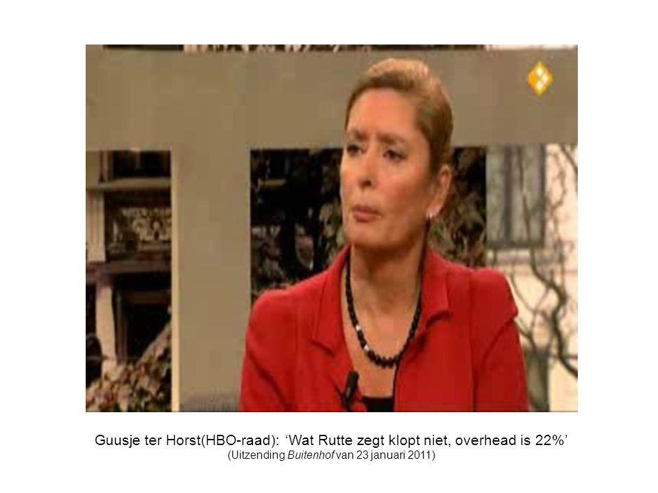 (Uitzending Buitenhof van 23 januari 2011)
