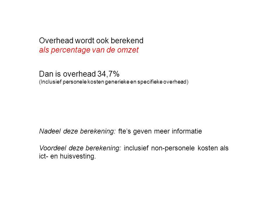 Overhead wordt ook berekend als percentage van de omzet