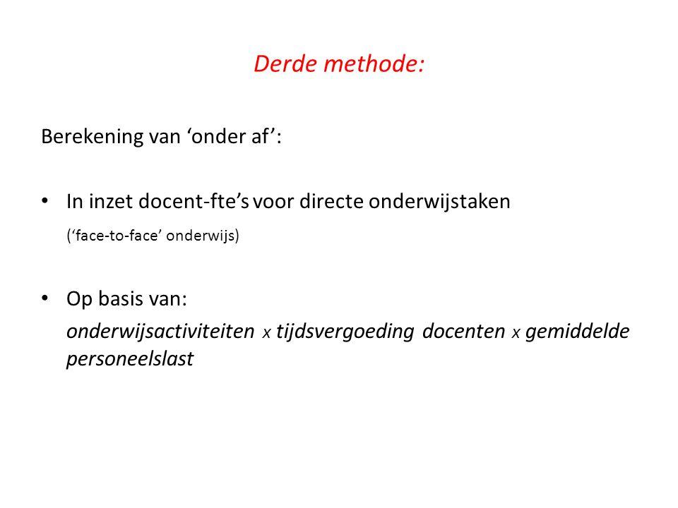 Derde methode: Berekening van 'onder af':