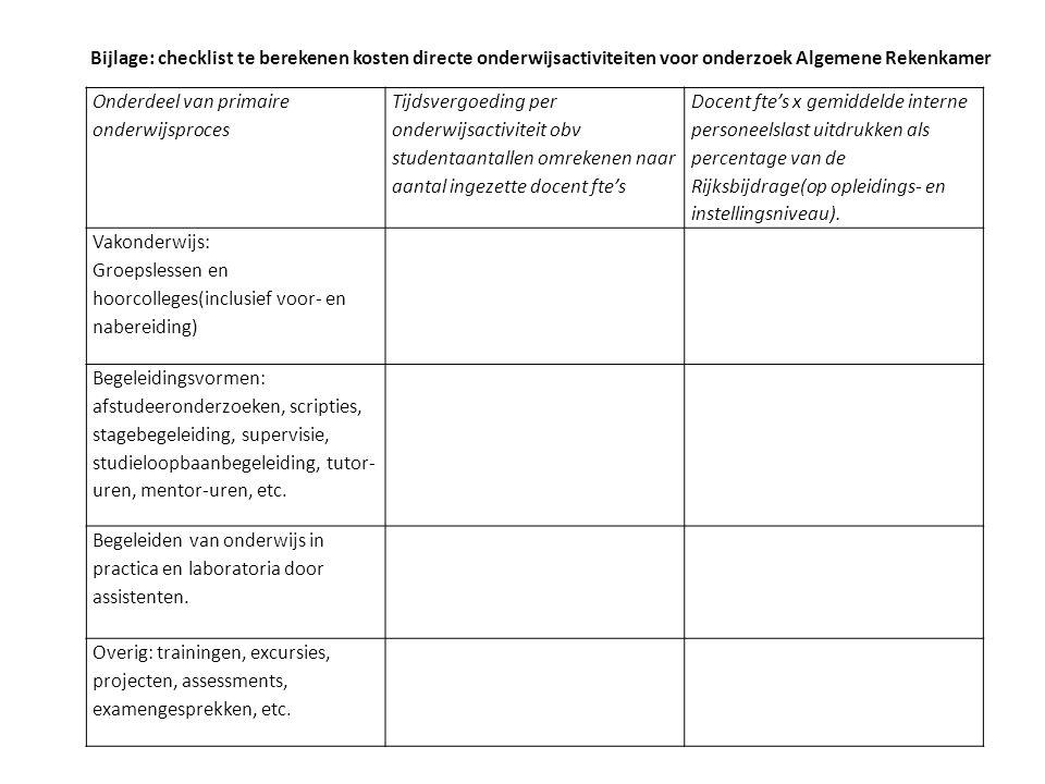 Bijlage: checklist te berekenen kosten directe onderwijsactiviteiten voor onderzoek Algemene Rekenkamer
