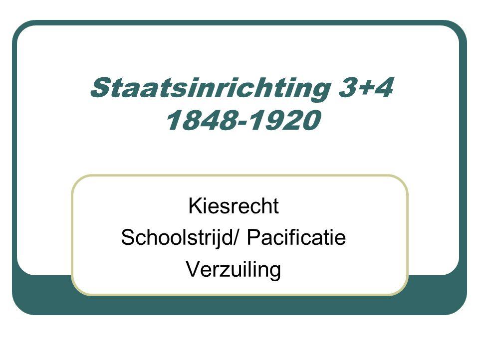 Kiesrecht Schoolstrijd/ Pacificatie Verzuiling