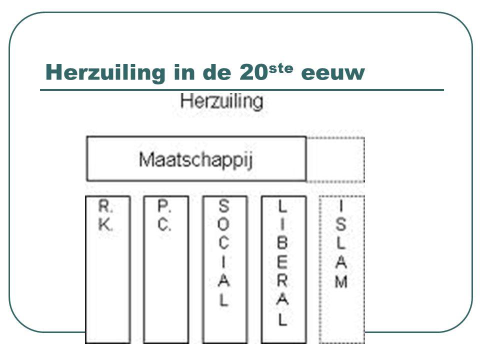 Herzuiling in de 20ste eeuw