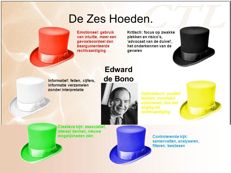 De Zes Hoeden. Edward de Bono